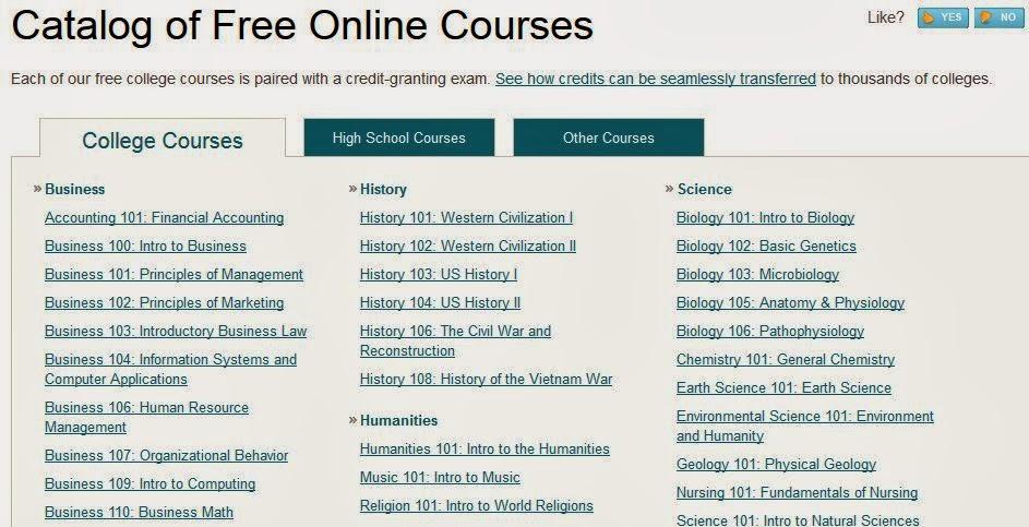 Ταχύτητα dating Βικιπαίδεια δωρεάν εγκυκλοπαίδεια